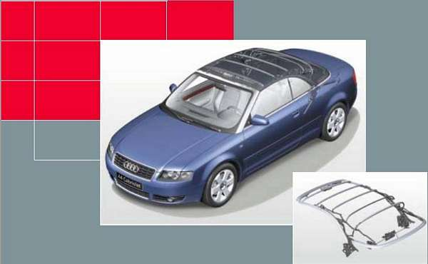 Know Your Audi Cabriolet TOP