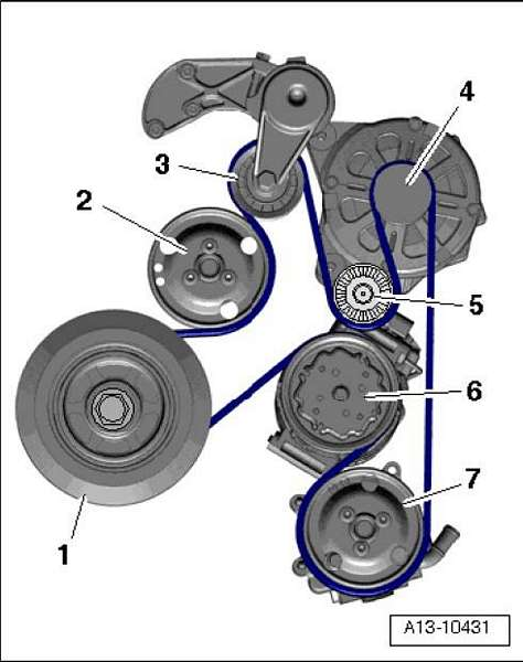 Things We Shouldmust Know About Our Audis In Case Of Emergency Audi. Audi A6 V6 28l Ribbed Belts. Audi. 2006 Audi A4 Belt Diagram At Scoala.co