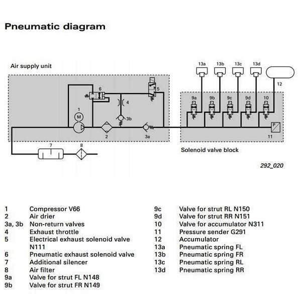 2005 audi a8 wiring diagram