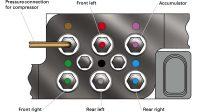 A8 solenoid valve block diagram