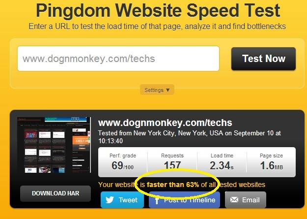Optimize Websites For Speed And CPU Usages