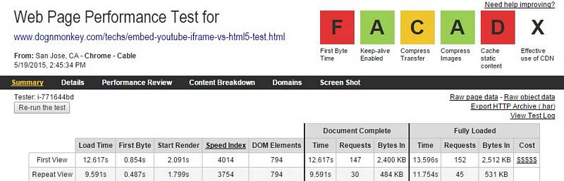 Embed Youtube Iframe VS HTML5 Test