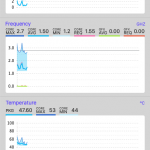 ACPI Power Management with SSDTPRGEN
